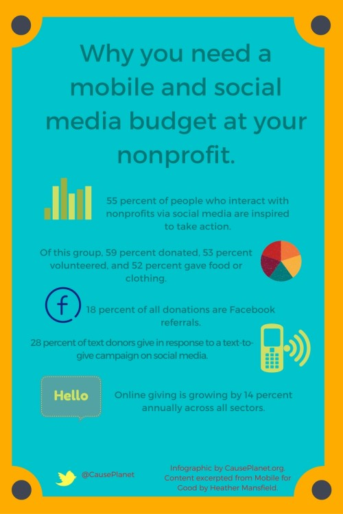 Why you need a mobile media budget at your nonprofit